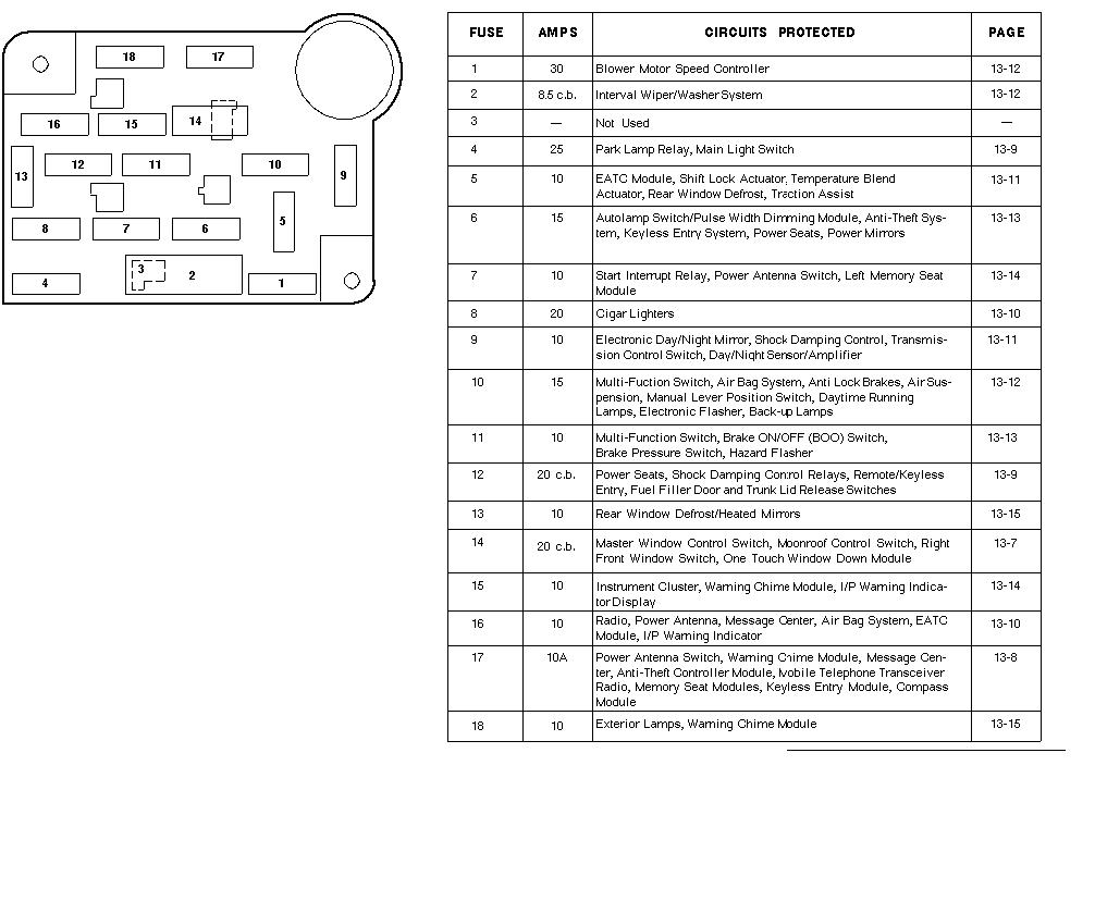 2007 lincoln fuse box wiring diagram blog2007 lincoln mark lt fuse diagram  simple wiring diagram automotive